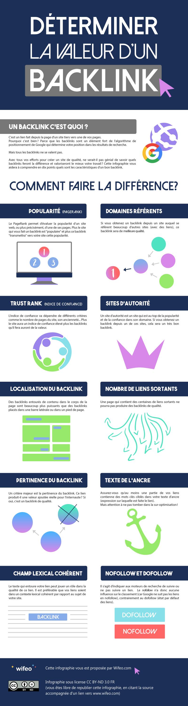 Qu'est ce qu'un backlink de qualité ?